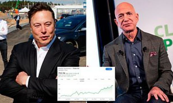 Elon Musk surges past Jeff Bezos as world's richest man